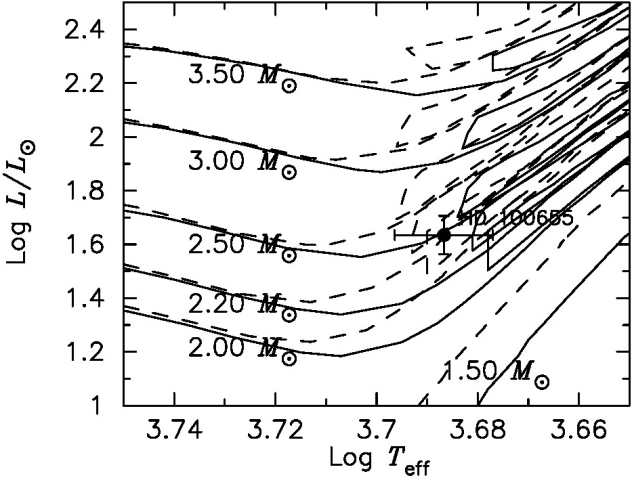 A Planetary Companion To The Intermediate Mass Giant Hd 100655